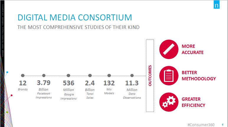 Nielsen_consortium_graphic