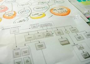 Arquitectura de una web. Mapa de contenidos