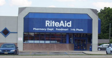 Deflation Explains Why Kroger might be interested in Rite Aid