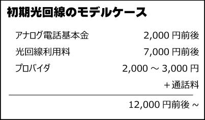 初期光回線料金モデルケース