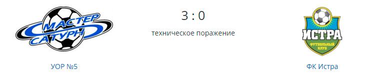 Первенство-России-2015-среди-команд-третьего-дивизиона.-Зона-«Московская-область»,-группа-«А».-19-тур.