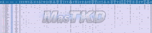 M-80a_WTF-Olympic-Ranking_ENE2016