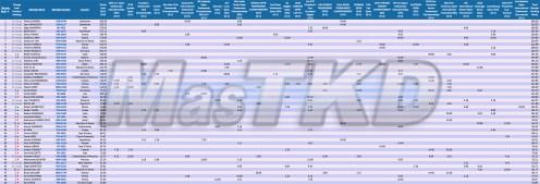 Mo80a_WTF-Olympic-Ranking_Taekwondo_AGO