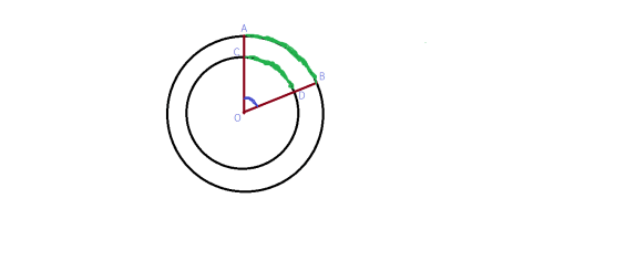 cum comparam masura unui arc de cerc cu lungimr=ea unui arc de cerc