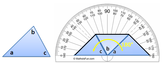 Angle Sum of Triangle