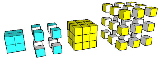 painted cube investigation coursework Painted cube investigation maths explain in easy to follow.