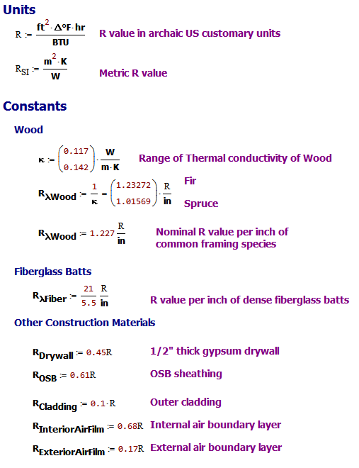 Figure 3: R Values Used in this Post.