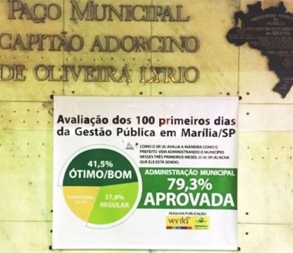baner-pesquisa-aprovacao-MP