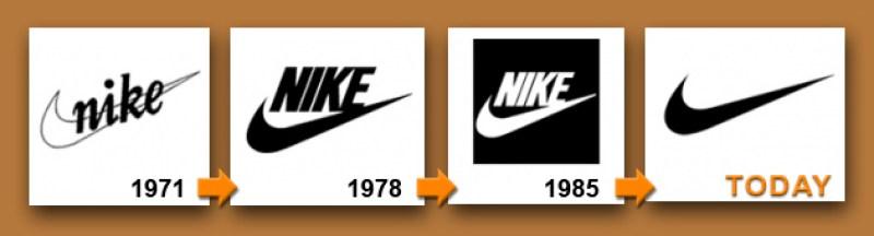 Evoluţia logo-ului Nike, 1971 - prezent