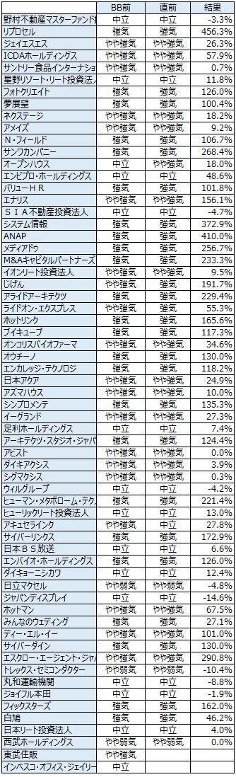IPO履歴20140520