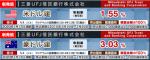 三菱UFJ信託銀行が米ドル建てと豪ドル建て個人向け社債発行!(2015年1月)