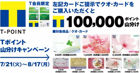 クオ・カードのTポイント山分けキャンペーン