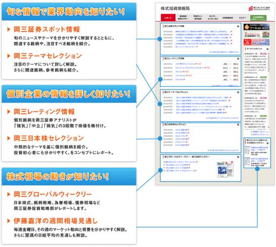 岡三オンライン証券の株式投資情報局