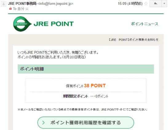 JRE POINTのポイント明細通知メール