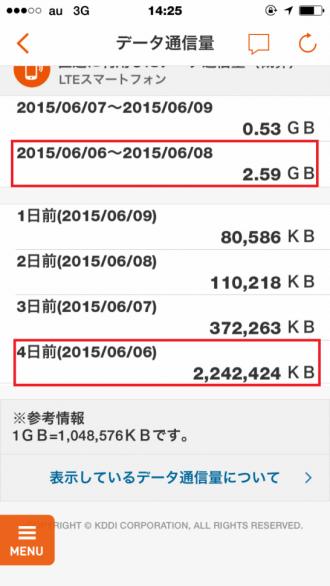 auのデータ通信の利用明細 (1日2.2GB)
