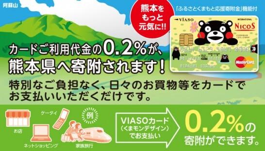 VIASOカード(くまモンデザイン)の寄附の仕組み