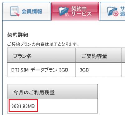 DTI SIMのデータ容量繰越の履歴