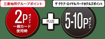 三菱地所グループCARD ザ クラブ・ロイヤルパークホテルズのポイントの仕組み