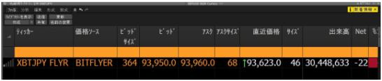 ブルームバーグ端末でのビットコイン価格の配信イメージ