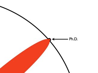 El doctorado, su auténtica dimensión