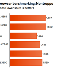 browser benchmarks windows.003