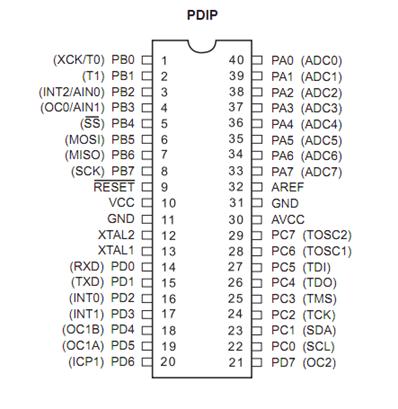 ATMEGA16/32 Pin Configuration