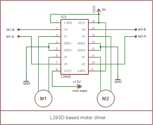 Dc Motor Control Using Avr Maxembedded