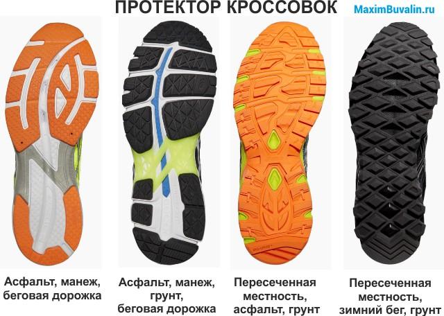 Разновидность протектора кроссовок.