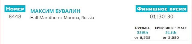 Личный результат. Московский полумарафон.