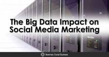 The Big Data Impact on Social Media Marketing
