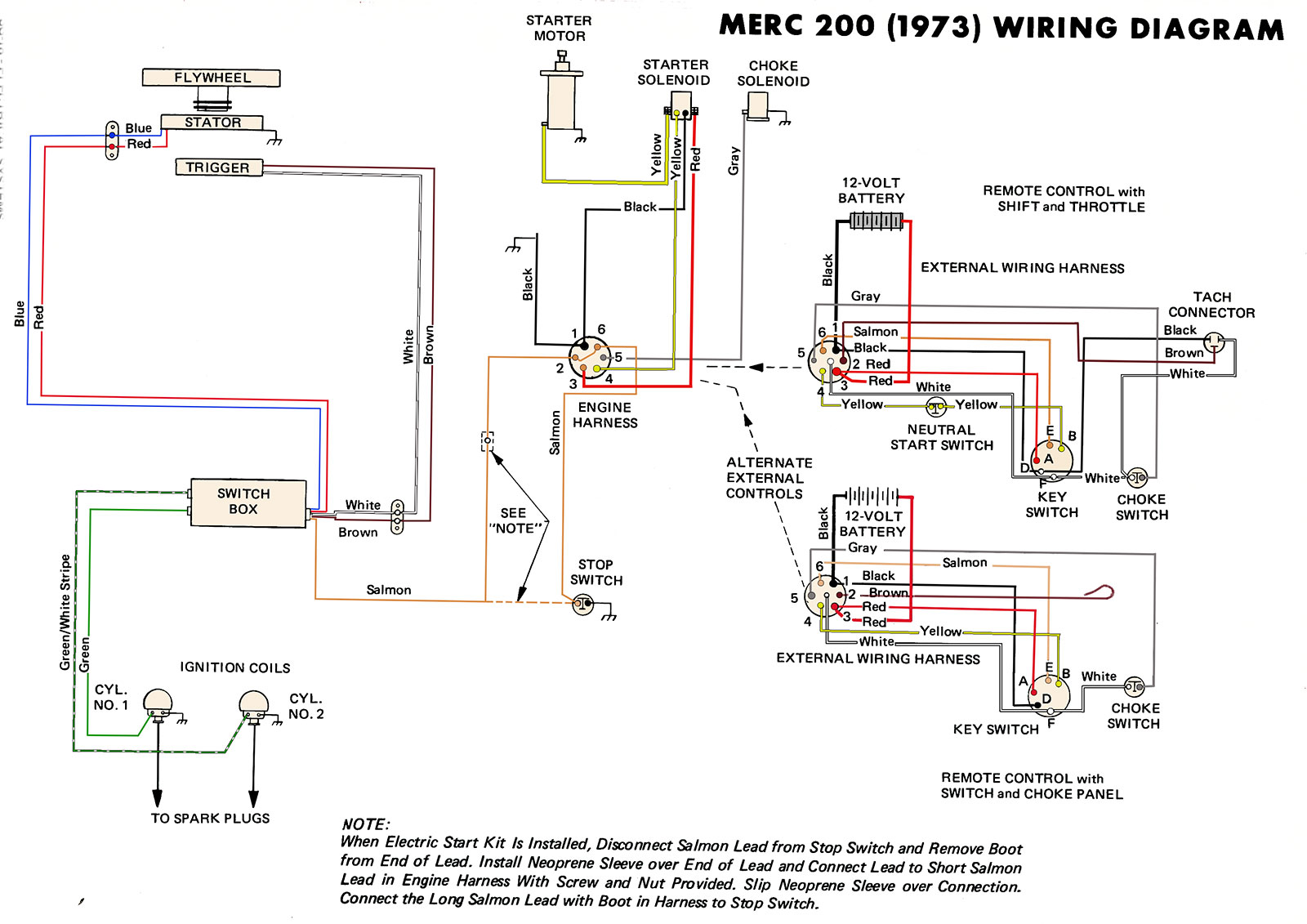 125 Hp Mercury Outboard Wiring Diagram Harness Mercathode System On Marine Tachometer