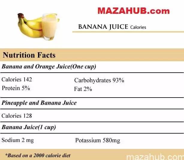 Calories In Banana