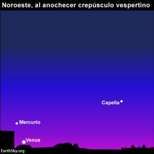 1-2013-june-1-spanish-venus-mercurio-capella-night-sky-chart-300x300