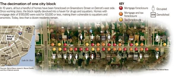 me_foreclose_day2_greensboro_web