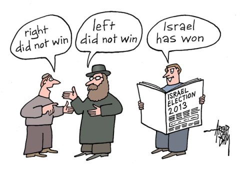 Arend Van Dam - politicalcartoons.com - Israel election - English - Israel election, Netanyahu