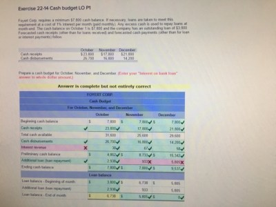 Solved: Foyert Corp Requires A Minimum $7, 800 Cash Balanc...   Chegg.com