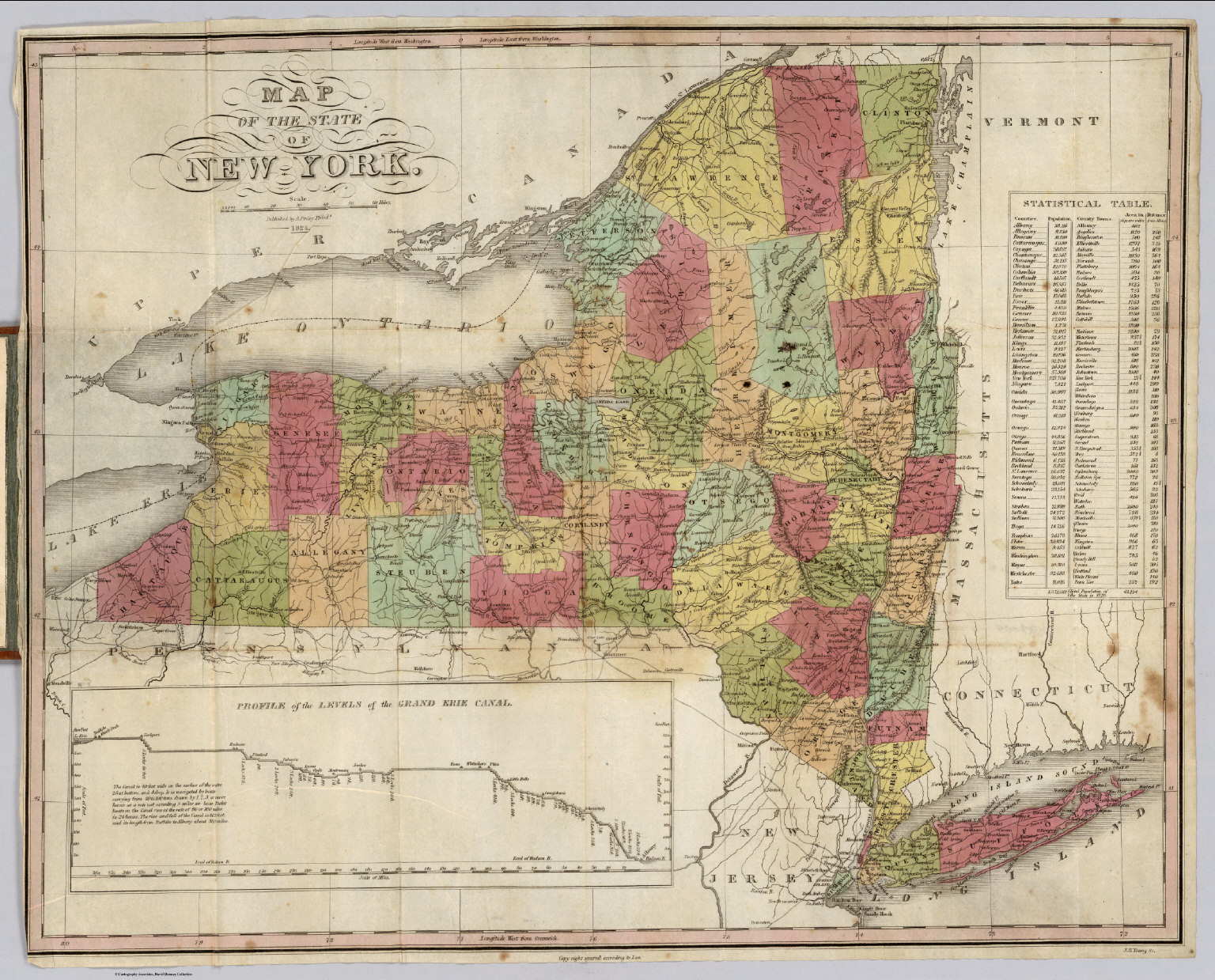 New York   David Rumsey Historical Map Collection GEOREFERENCE THIS MAP BUY PRINT EXPORT