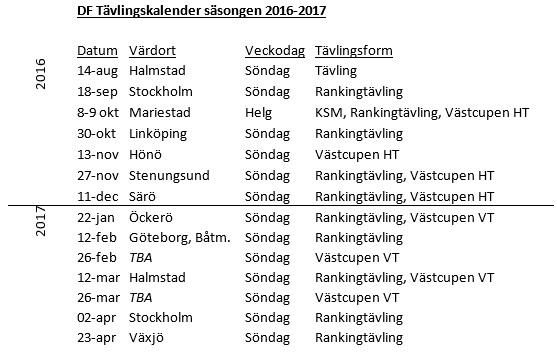 DF Tävlingskalender 2016-17