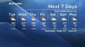 Saskatoon weather outlook – August 29