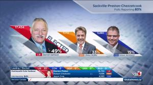 Federal Election 2015: NDP MP Peter Stoffer loses seat in Liberal surge