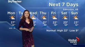 Edmonton Weather Forecast: August 14