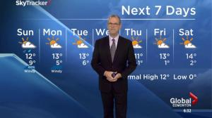 Edmonton Weather Forecast: October 10