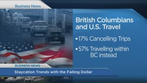 BIV: Staycation trends with the failing dollar