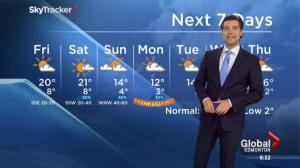 Edmonton Weather Forecast: October 8