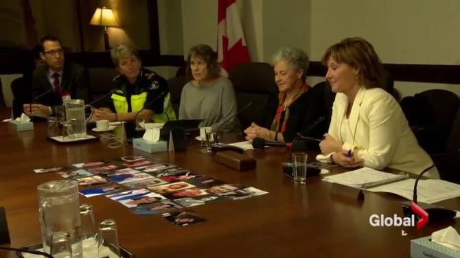 Emergency Room Visits Statistics Ontario