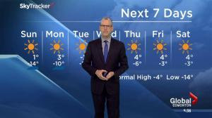 Edmonton Weather Forecast: November 28
