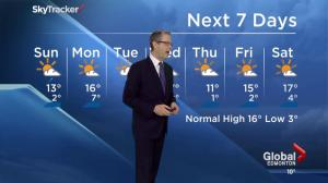 Edmonton Weather Forecast: May 2