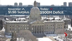Is Alberta in the red?