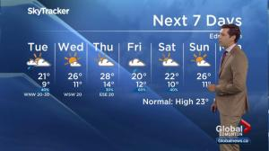 Edmonton weather forecast: July 17