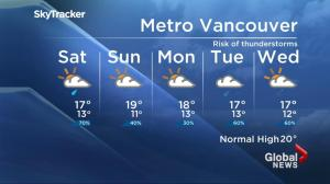 BC Evening Weather Forecast: Sep 2